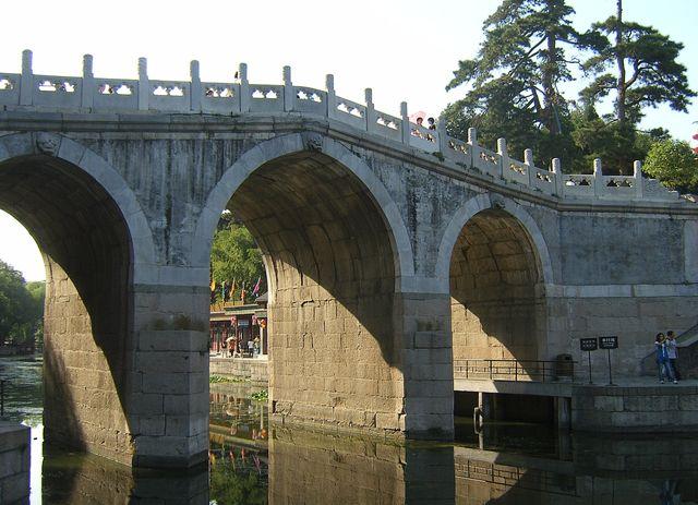Мост на улице Сучжоу. Пекин